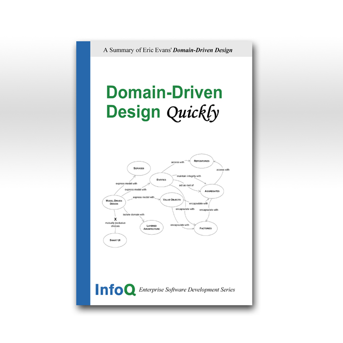 Domain-Driven-Design-Quickly
